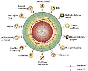 radar_symbols